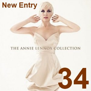 Mothers Day Bumps Annie Lennox Collection Back Into The UK Album Charts