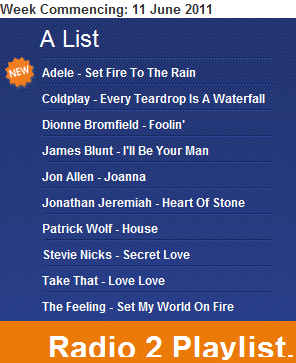 Stevie Nicks's Single Secret Love With Has Been Radio 2 Playlisted On The A List From Saturday
