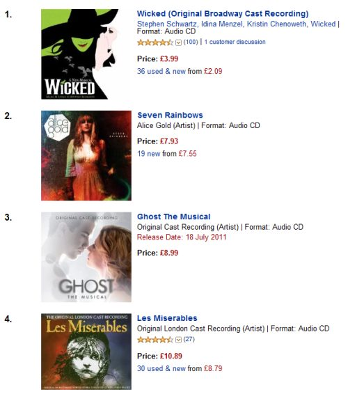 Ghost The Musical Cast Recording At No. 3 In Amazons Musical Chart